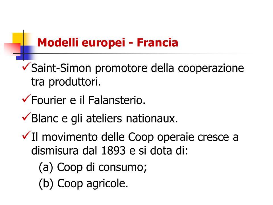 Modelli europei - Francia Saint-Simon promotore della cooperazione tra produttori. Fourier e il Falansterio. Blanc e gli ateliers nationaux. Il movime