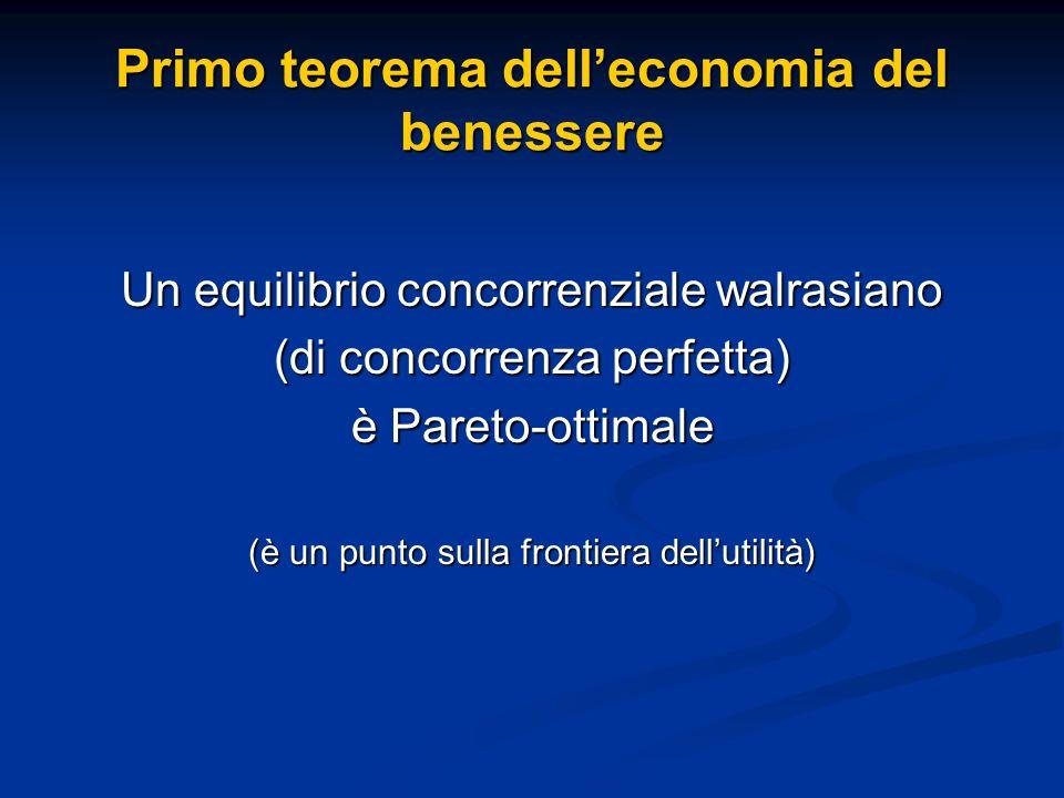 Primo teorema delleconomia del benessere Un equilibrio concorrenziale walrasiano (di concorrenza perfetta) è Pareto-ottimale (è un punto sulla frontie