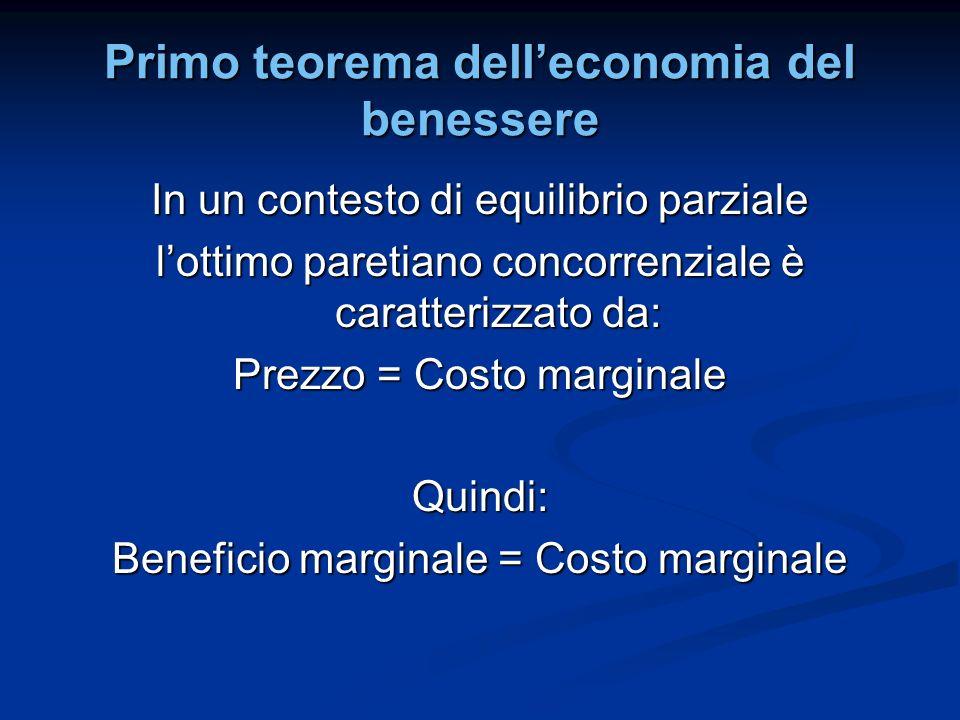 Primo teorema delleconomia del benessere In un contesto di equilibrio parziale lottimo paretiano concorrenziale è caratterizzato da: Prezzo = Costo ma