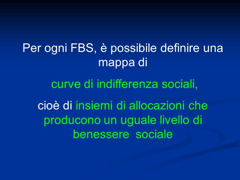 Per ogni FBS, è possibile definire una mappa di curve di indifferenza sociali, cioè di insiemi di allocazioni che producono un uguale livello di benes