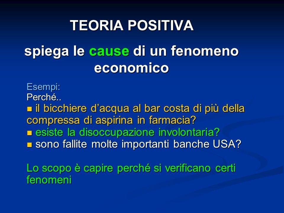 In corrispondenza dellallocazione di equilibrio concorrenziale, è massimizzato il benessere sociale, dato dalla somma del surplus dei consumatori e del surplus dei produttori ma… le condizioni di concorrenza perfetta, presupposto per lapplicazione del Primo Teorema dellEconomia del benessere, si realizzano molto difficilmente le condizioni di concorrenza perfetta, presupposto per lapplicazione del Primo Teorema dellEconomia del benessere, si realizzano molto difficilmente