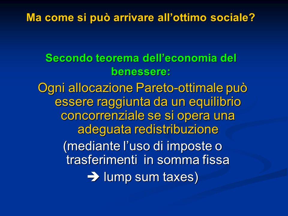 Ma come si può arrivare allottimo sociale? Secondo teorema delleconomia del benessere: Ma come si può arrivare allottimo sociale? Secondo teorema dell