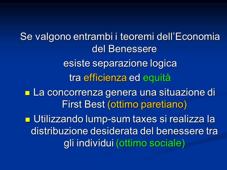 Se valgono entrambi i teoremi dellEconomia del Benessere esiste separazione logica tra efficienza ed equità La concorrenza genera una situazione di Fi