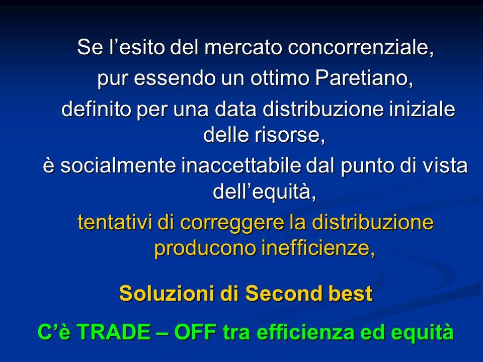 Se lesito del mercato concorrenziale, pur essendo un ottimo Paretiano, definito per una data distribuzione iniziale delle risorse, definito per una da