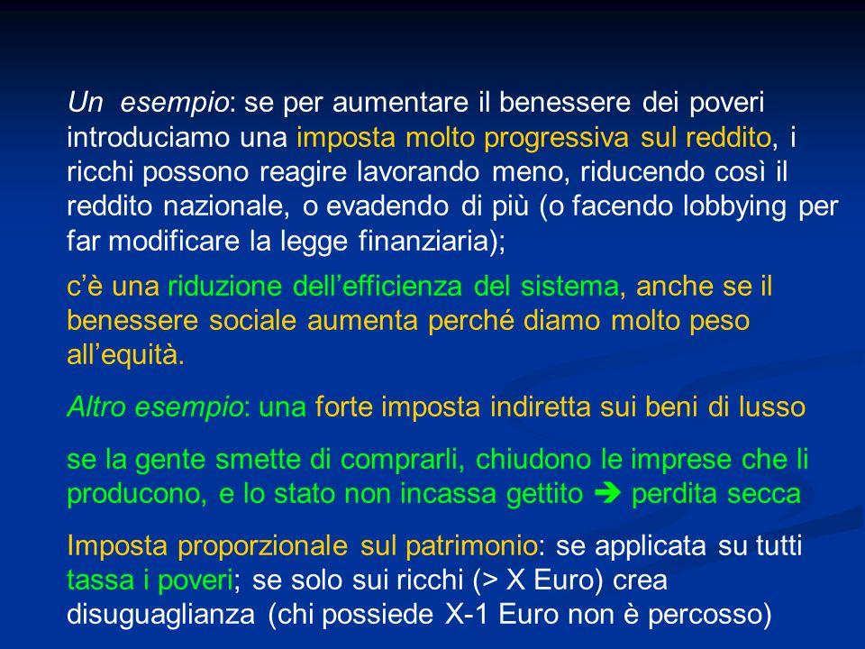 Un esempio: se per aumentare il benessere dei poveri introduciamo una imposta molto progressiva sul reddito, i ricchi possono reagire lavorando meno,