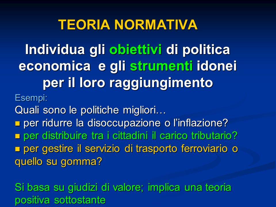 TEORIA NORMATIVA Esempi: Quali sono le politiche migliori… per ridurre la disoccupazione o linflazione? per ridurre la disoccupazione o linflazione? p