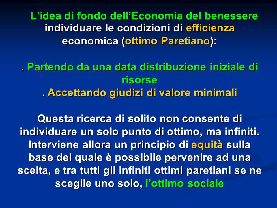 Lottimo sociale soddisfa 2 criteri: a)Un criterio di efficienza economica: si trova sulla frontiera delle utilità, quindi rappresenta il max benessere ottenibile da ciascun individuo dato il benessere dellaltro (max benessere individuale) a)Un criterio di equità, incorporato nella FBS (max benessere sociale)