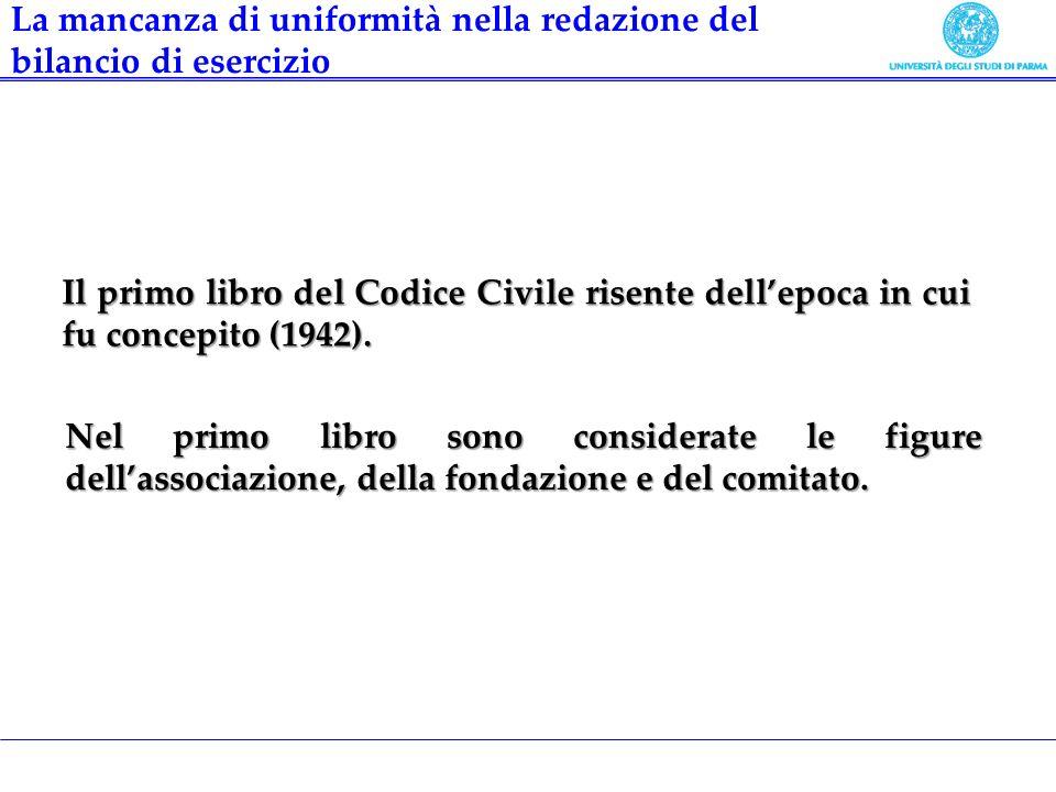 Il primo libro del Codice Civile risente dellepoca in cui fu concepito (1942). Nel primo libro sono considerate le figure dellassociazione, della fond
