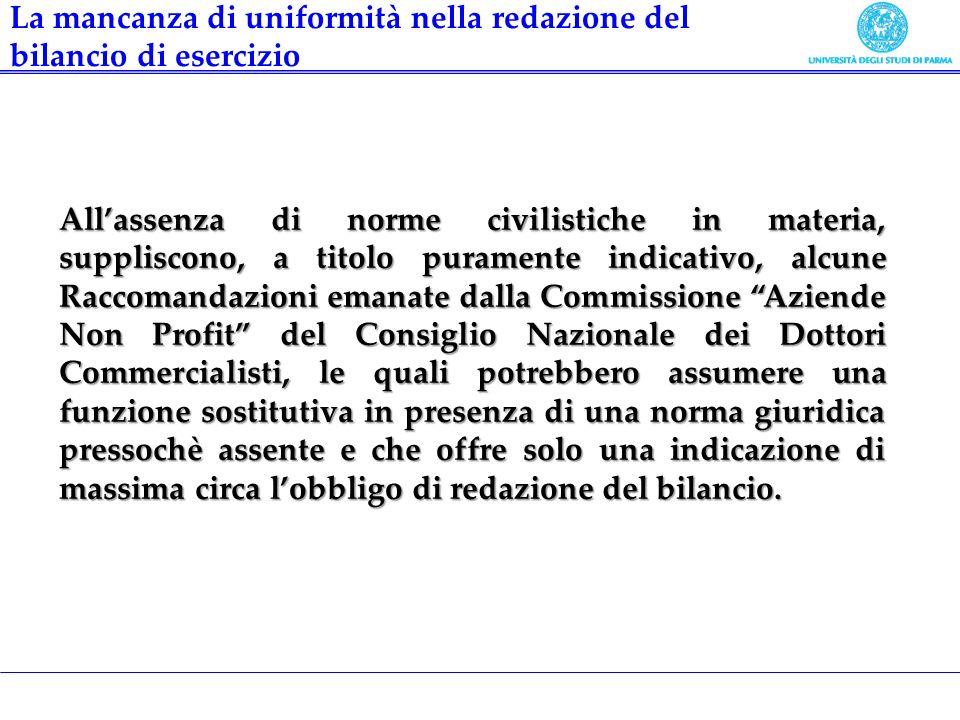 Allassenza di norme civilistiche in materia, suppliscono, a titolo puramente indicativo, alcune Raccomandazioni emanate dalla Commissione Aziende Non