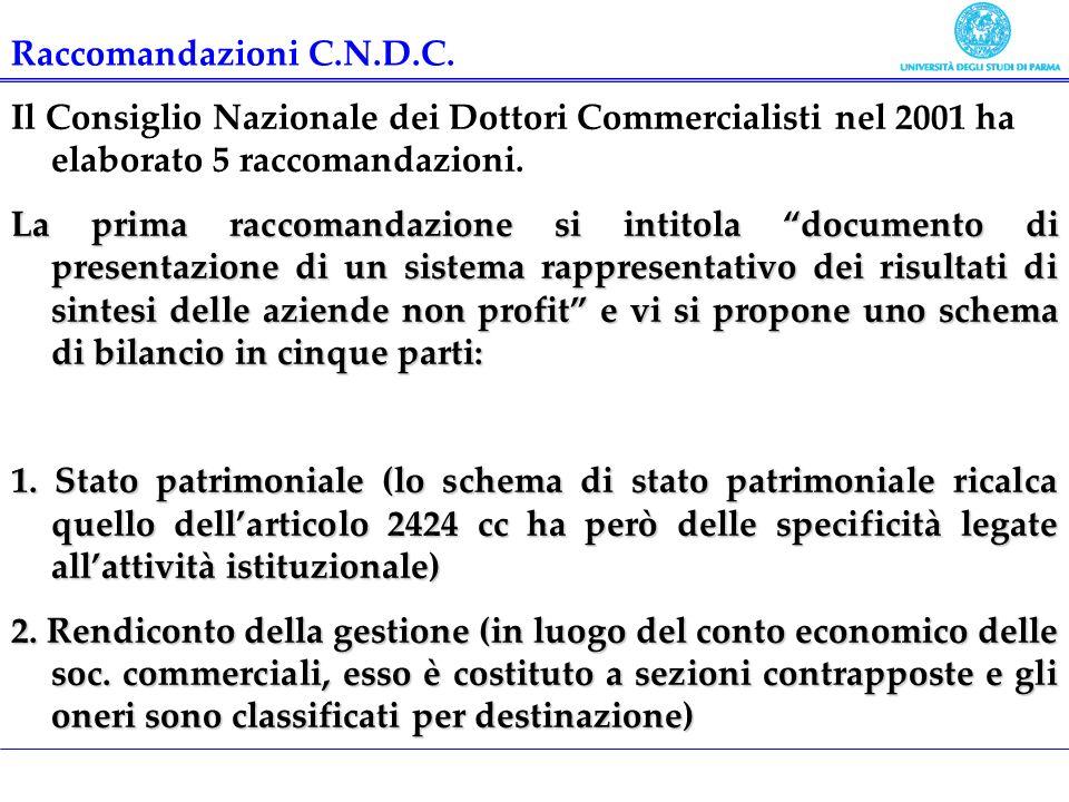 Il Consiglio Nazionale dei Dottori Commercialisti nel 2001 ha elaborato 5 raccomandazioni. La prima raccomandazione si intitola documento di presentaz