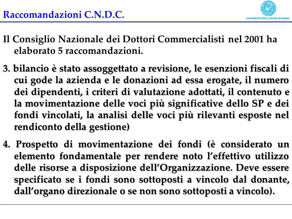 Il Consiglio Nazionale dei Dottori Commercialisti nel 2001 ha elaborato 5 raccomandazioni. 3. bilancio è stato assoggettato a revisione, le esenzioni