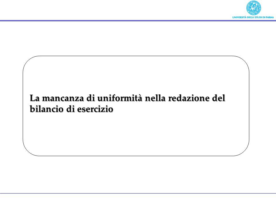 Il Codice Civile (artt.