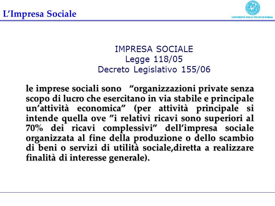 IMPRESA SOCIALE Legge 118/05 Decreto Legislativo 155/06 le imprese sociali sono organizzazioni private senza scopo di lucro che esercitano in via stab