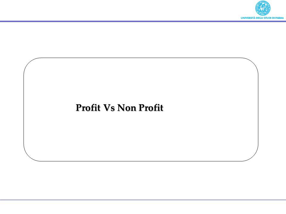 Profit Vs Non Profit