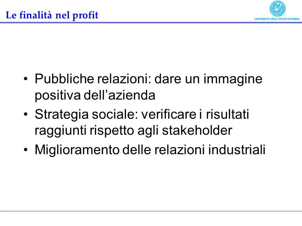 Le finalità nel profit Pubbliche relazioni: dare un immagine positiva dellazienda Strategia sociale: verificare i risultati raggiunti rispetto agli st