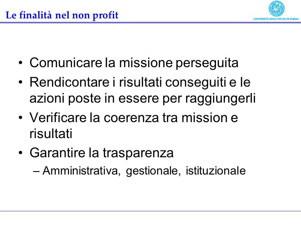 Comunicare la missione perseguita Rendicontare i risultati conseguiti e le azioni poste in essere per raggiungerli Verificare la coerenza tra mission