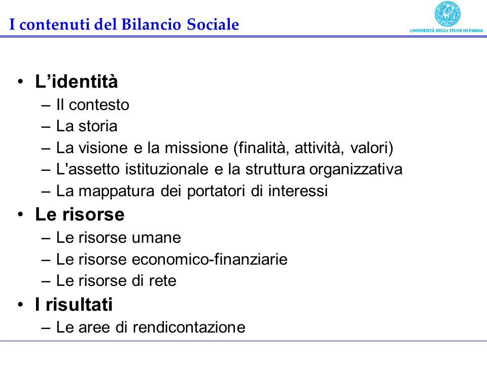 I contenuti del Bilancio Sociale Lidentità –Il contesto –La storia –La visione e la missione (finalità, attività, valori) –L'assetto istituzionale e l