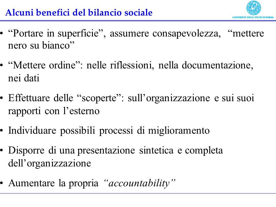 Alcuni benefici del bilancio sociale Portare in superficie, assumere consapevolezza, mettere nero su bianco Mettere ordine: nelle riflessioni, nella d