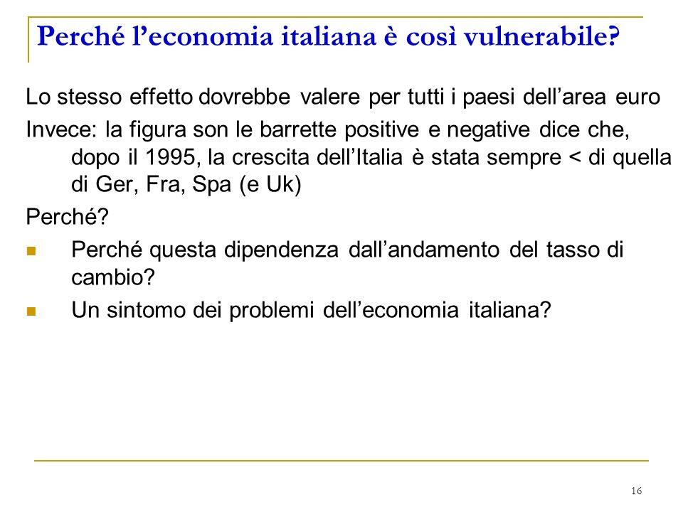 16 Perché leconomia italiana è così vulnerabile.