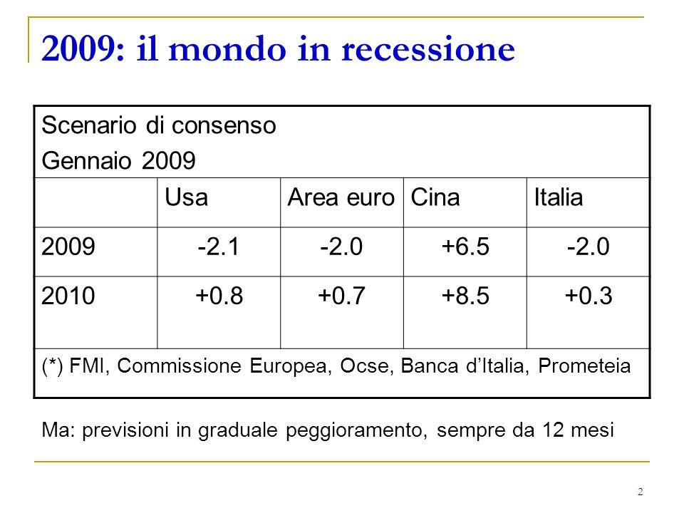2 2009: il mondo in recessione Ma: previsioni in graduale peggioramento, sempre da 12 mesi Scenario di consenso Gennaio 2009 UsaArea euroCinaItalia 2009-2.1-2.0+6.5-2.0 2010+0.8+0.7+8.5+0.3 (*) FMI, Commissione Europea, Ocse, Banca dItalia, Prometeia