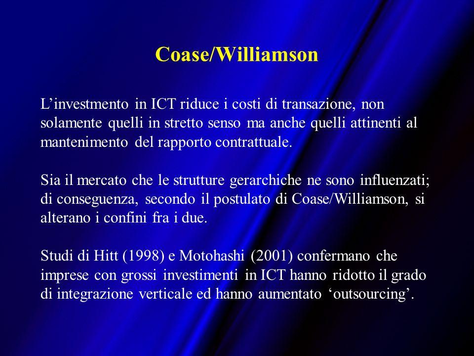 Coase/Williamson Linvestmento in ICT riduce i costi di transazione, non solamente quelli in stretto senso ma anche quelli attinenti al mantenimento del rapporto contrattuale.