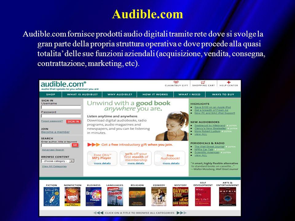 Audible.com Audible.com fornisce prodotti audio digitali tramite rete dove si svolge la gran parte della propria struttura operativa e dove procede alla quasi totalita delle sue funzioni aziendali (acquisizione, vendita, consegna, contrattazione, marketing, etc).