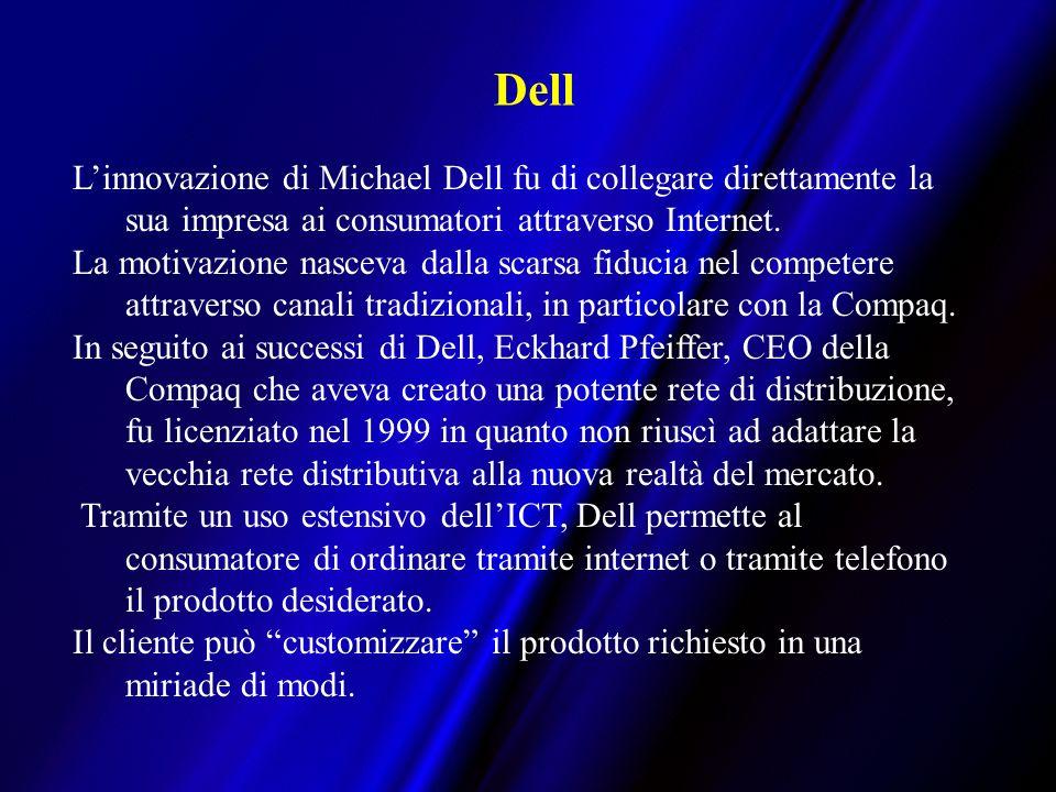 Dell Linnovazione di Michael Dell fu di collegare direttamente la sua impresa ai consumatori attraverso Internet.