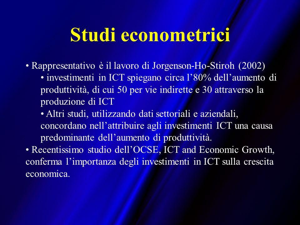 Studi econometrici Rappresentativo è il lavoro di Jorgenson-Ho-Stiroh (2002) investimenti in ICT spiegano circa l80% dellaumento di produttività, di cui 50 per vie indirette e 30 attraverso la produzione di ICT Altri studi, utilizzando dati settoriali e aziendali, concordano nellattribuire agli investimenti ICT una causa predominante dellaumento di produttività.