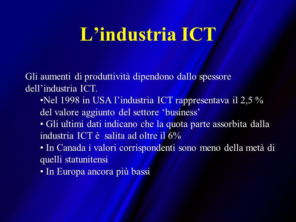 Come agisce lICT nelle imprese 1.Infrastruttura comunicativa 2.Meccanismi di transazione 3.Sincronizzazione fra domanda e produzione