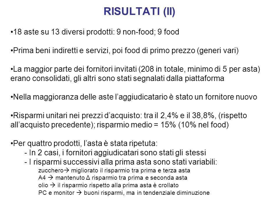 RISULTATI (II) 18 aste su 13 diversi prodotti: 9 non-food; 9 food Prima beni indiretti e servizi, poi food di primo prezzo (generi vari) La maggior pa