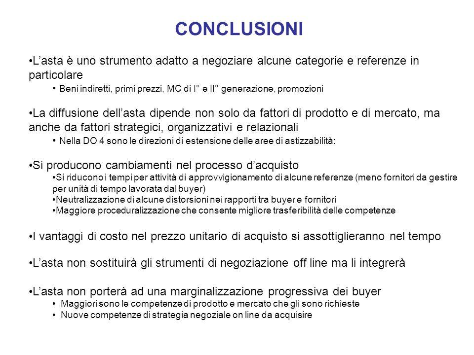 Lasta è uno strumento adatto a negoziare alcune categorie e referenze in particolare Beni indiretti, primi prezzi, MC di I° e II° generazione, promozi