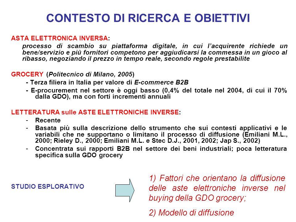 DISCUSSIONE (II): MODELLO DI DIFFUSIONE Beni/Categorie IndirettiDiretti Primi Prezzi MC insegna MC generica Marca industriale minore 1 2 3 Promozioni Altre coop.