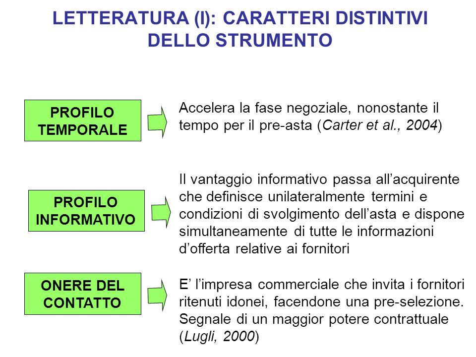 LETTERATURA (I): CARATTERI DISTINTIVI DELLO STRUMENTO Accelera la fase negoziale, nonostante il tempo per il pre-asta (Carter et al., 2004) PROFILO TE