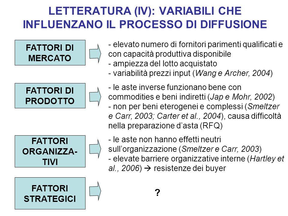 LETTERATURA (IV): VARIABILI CHE INFLUENZANO IL PROCESSO DI DIFFUSIONE - elevato numero di fornitori parimenti qualificati e con capacità produttiva di