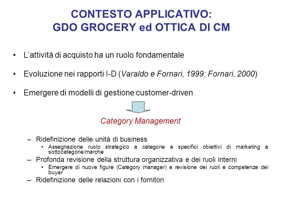 Lattività di acquisto ha un ruolo fondamentale Evoluzione nei rapporti I-D (Varaldo e Fornari, 1999; Fornari, 2000) Emergere di modelli di gestione cu