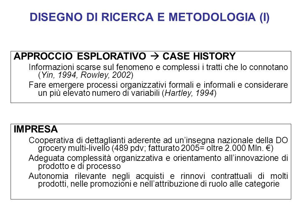 DISEGNO DI RICERCA E METODOLOGIA (I) IMPRESA Cooperativa di dettaglianti aderente ad uninsegna nazionale della DO grocery multi-livello (489 pdv; fatt