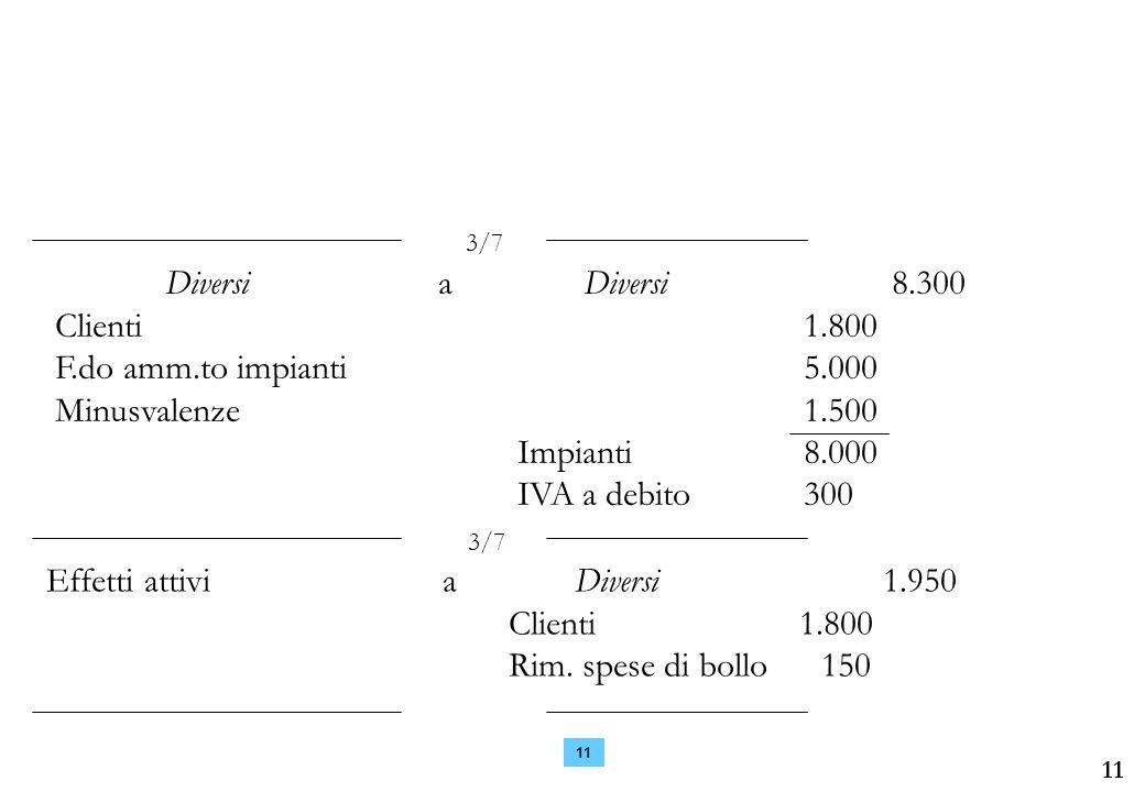 11 Diversi a Diversi 8.300 Clienti1.800 F.do amm.to impianti 5.000 Minusvalenze1.500 Impianti8.000 IVA a debito 300 3/7 Effetti attivi a Diversi 1.950 Clienti 1.800 Rim.