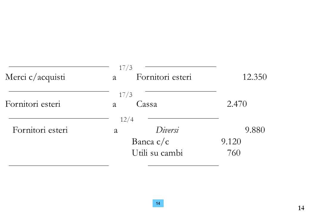 14 12/4 Fornitori esteri a Diversi 9.880 Banca c/c 9.120 Utili su cambi 760 Merci c/acquisti aFornitori esteri 12.350 17/3 Fornitori esteri aCassa 2.4