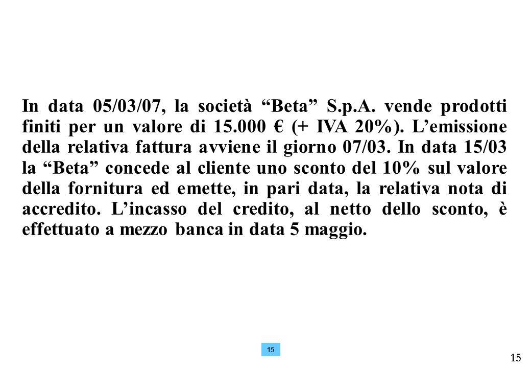 15 In data 05/03/07, la società Beta S.p.A. vende prodotti finiti per un valore di 15.000 (+ IVA 20%). Lemissione della relativa fattura avviene il gi