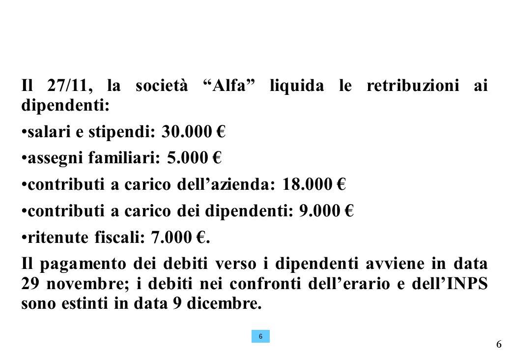 6 6 Il 27/11, la società Alfa liquida le retribuzioni ai dipendenti: salari e stipendi: 30.000 assegni familiari: 5.000 contributi a carico dellazienda: 18.000 contributi a carico dei dipendenti: 9.000 ritenute fiscali: 7.000.