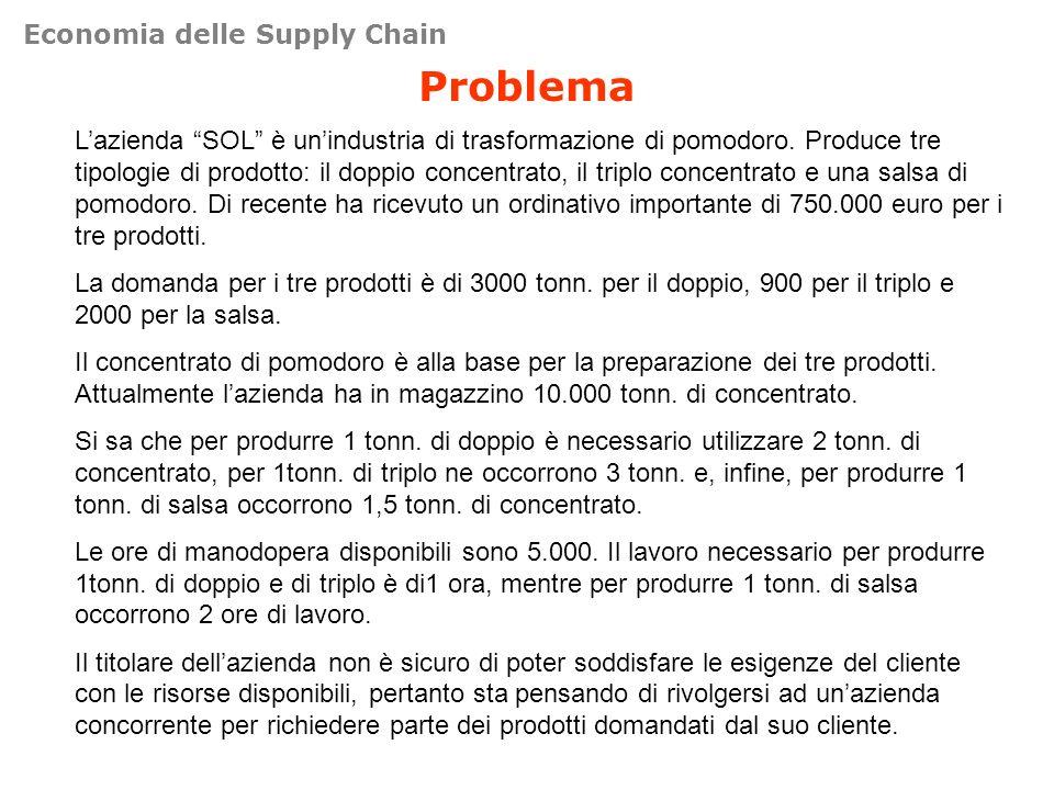 Problema Lazienda SOL è unindustria di trasformazione di pomodoro. Produce tre tipologie di prodotto: il doppio concentrato, il triplo concentrato e u