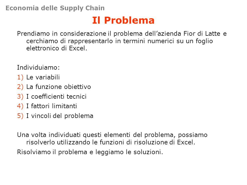 Le variabili Le variabili del problema sono rappresentate dalla quantità dei due tipi di formaggio da produrre.