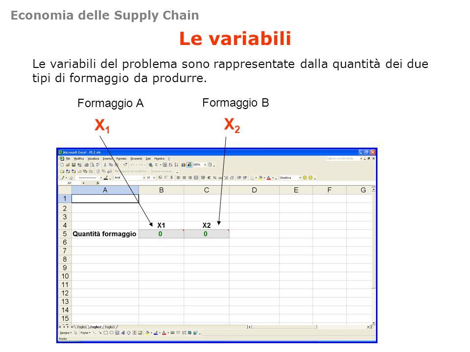Le variabili Le variabili del problema sono rappresentate dalla quantità dei due tipi di formaggio da produrre. Formaggio A Formaggio B X1X1 X2X2 Econ