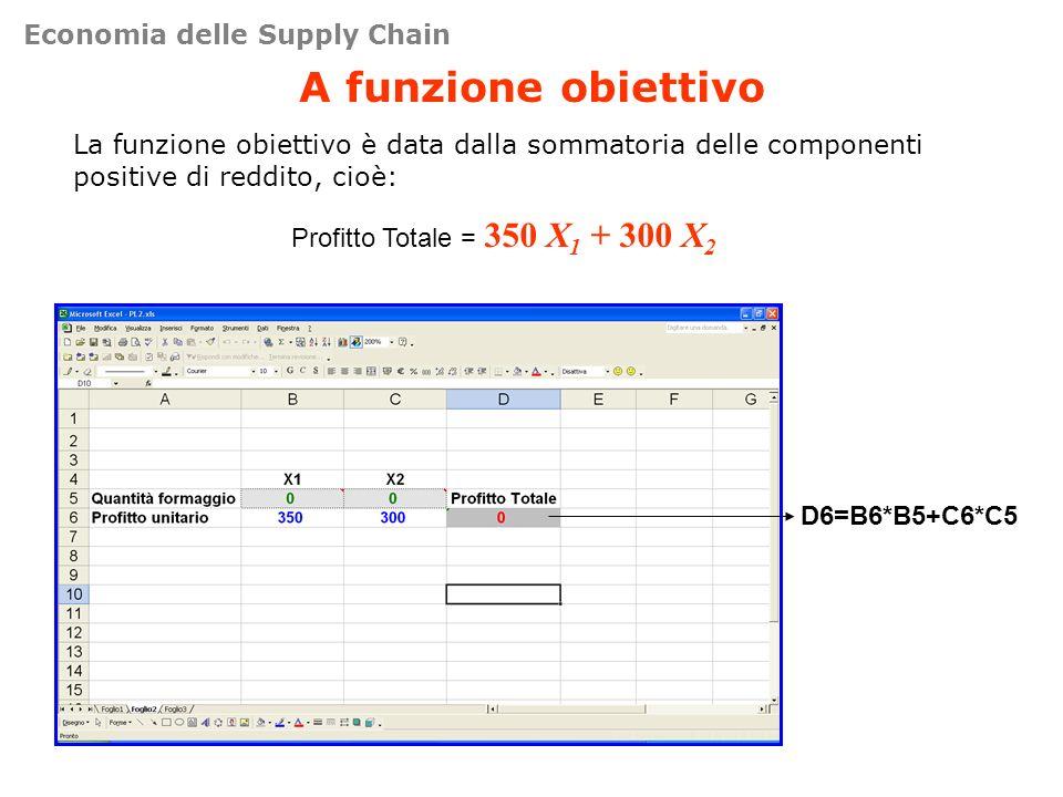 A funzione obiettivo La funzione obiettivo è data dalla sommatoria delle componenti positive di reddito, cioè: Profitto Totale = 350 X 1 + 300 X 2 D6=