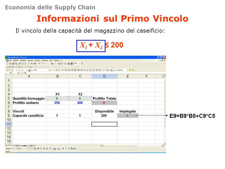 Informazioni sul Primo Vincolo Il vincolo della capacità del magazzino del caseificio: E9=B9*B5+C9*C5 X 1 + X 2 200 Economia delle Supply Chain