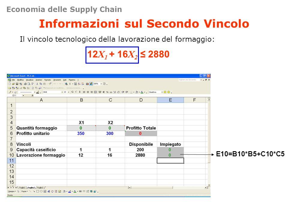 Informazioni sul Secondo Vincolo Il vincolo tecnologico della lavorazione del formaggio: E10=B10*B5+C10*C5 12 X 1 + 16 X 2 2880 Economia delle Supply