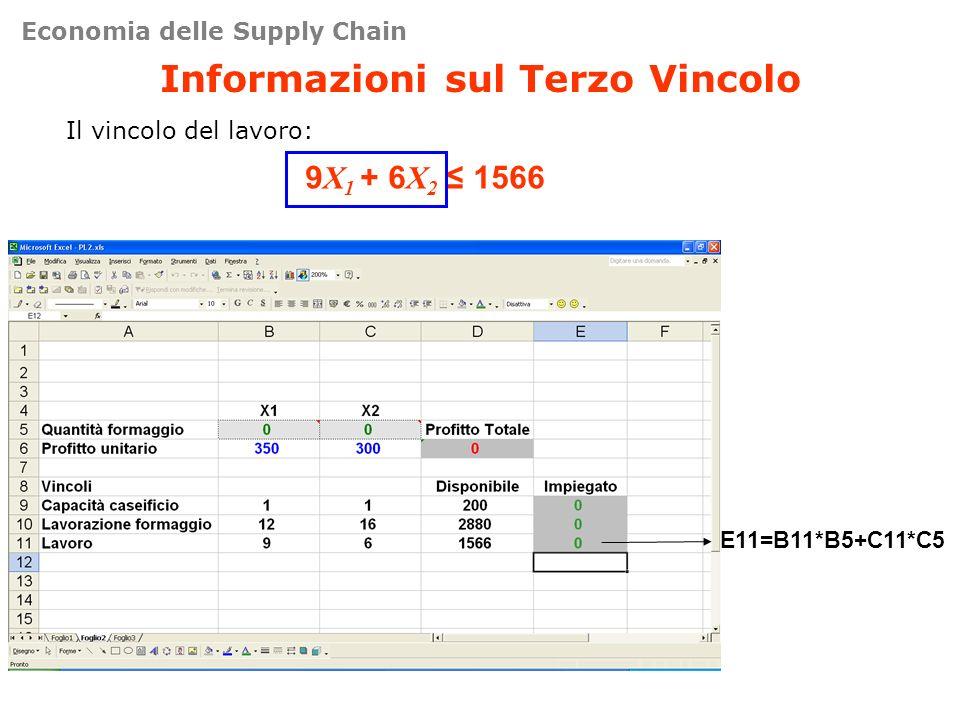 Informazioni sul Terzo Vincolo Il vincolo del lavoro: E11=B11*B5+C11*C5 9 X 1 + 6 X 2 1566 Economia delle Supply Chain