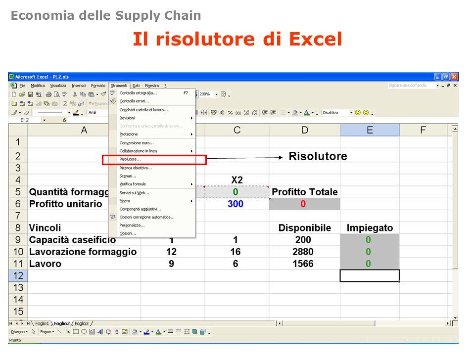 Il risolutore di Excel Finestra Risolutore Economia delle Supply Chain