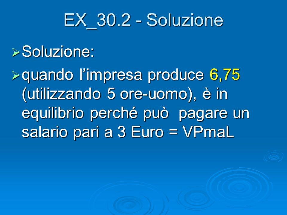 EX_30.2 - Soluzione Soluzione: Soluzione: quando limpresa produce 6,75 (utilizzando 5 ore-uomo), è in equilibrio perché può pagare un salario pari a 3