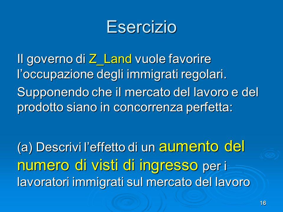 Esercizio Il governo di Z_Land vuole favorire loccupazione degli immigrati regolari. Supponendo che il mercato del lavoro e del prodotto siano in conc